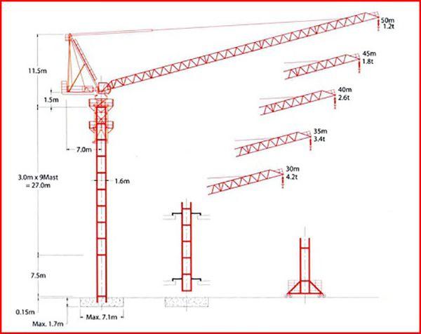 Những vấn đề cần quan tâm để sử dụng tốt cẩu tháp xây dựng nhà cao tầng