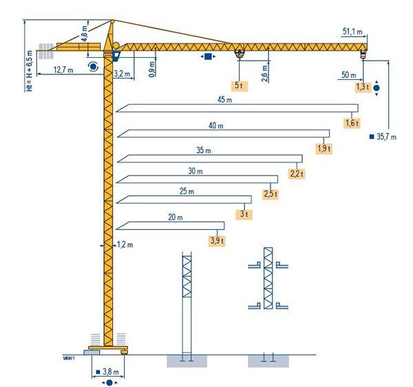 Cần trục tháp công dụng và cấu tạo-1